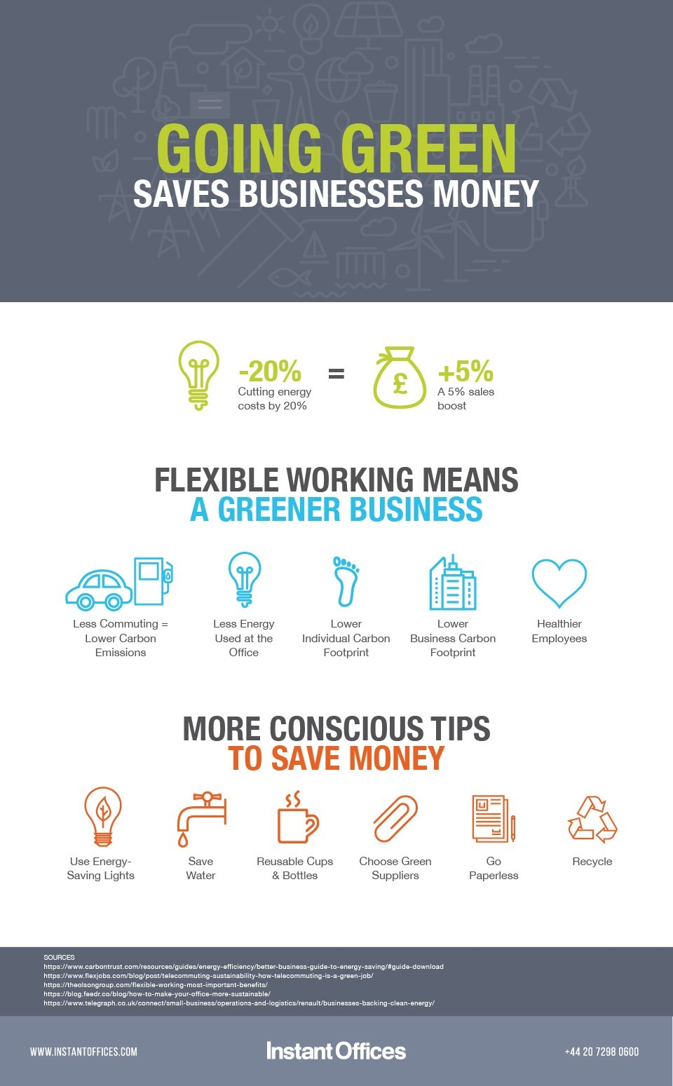 IO – Going Green at Work IG